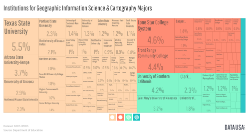 2013 Tree Map of Institutions for Geographic Information Science & Cartography Majors