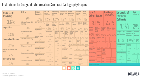 2016 Tree Map of Institutions for Geographic Information Science & Cartography Majors